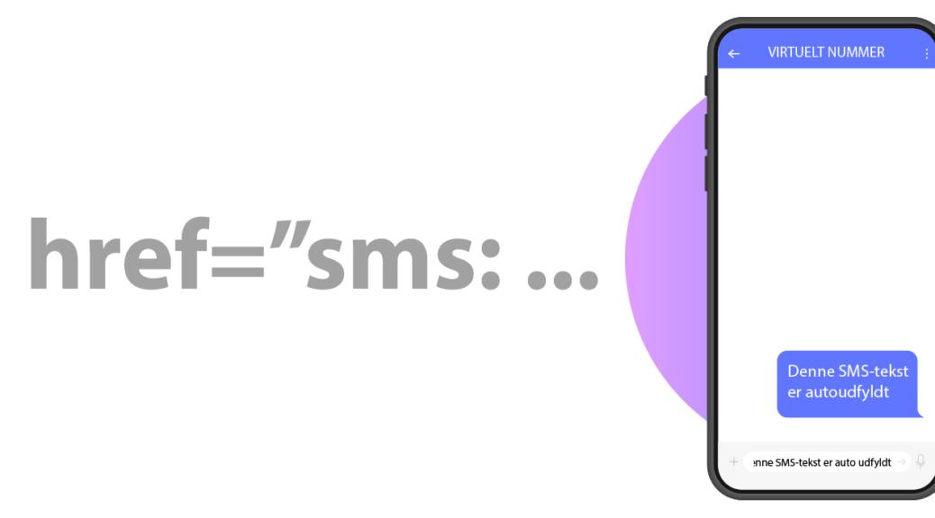 Sådan laver du et link der åbner SMS App'en